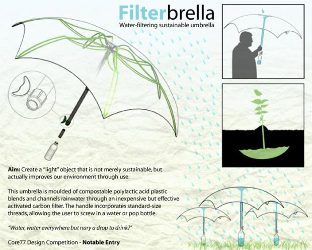 andrew-leinonen_filterbrella