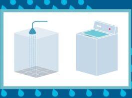 como reutilizar água do banho e da lavagem de roupas