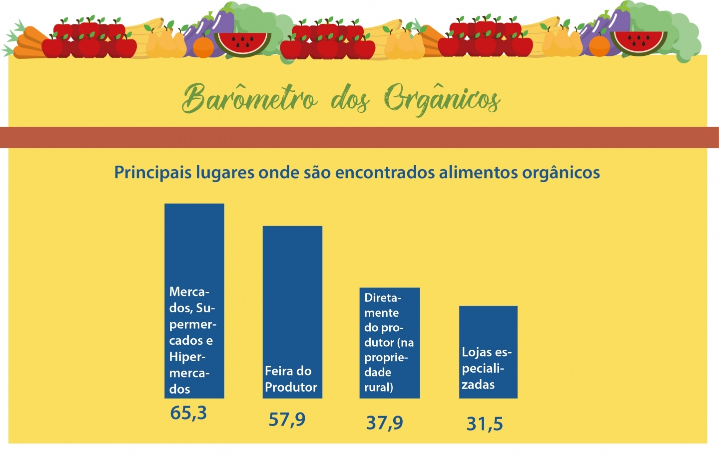 organico2