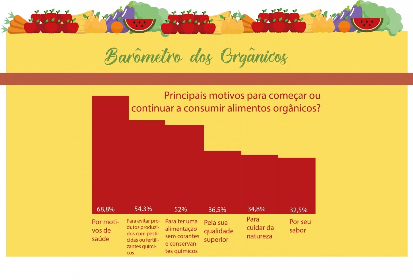 organico3