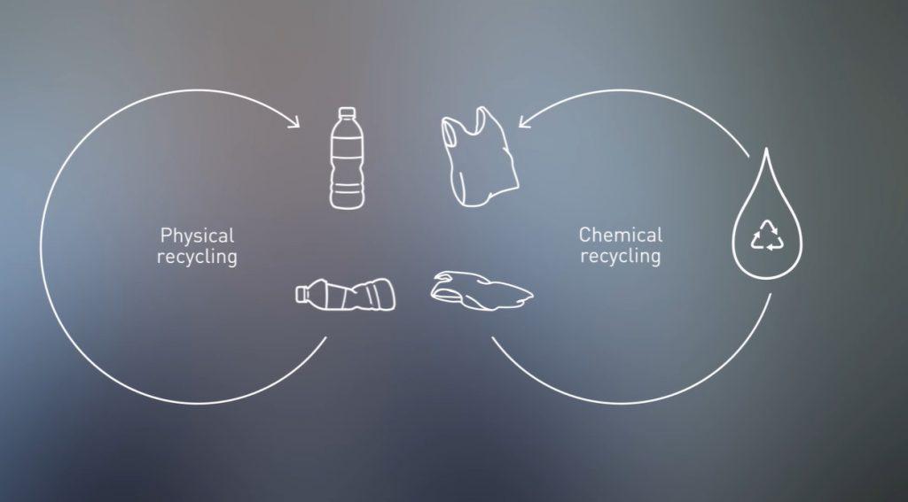 como reciclar qualquer plástico
