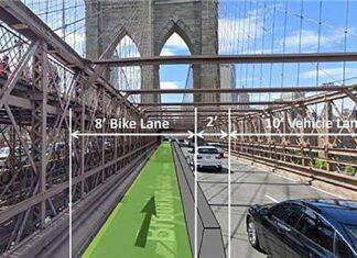 bicicletas pontes nova iorque